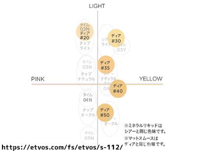 エトヴォスのミネラルファンデーションのカラーは全5色